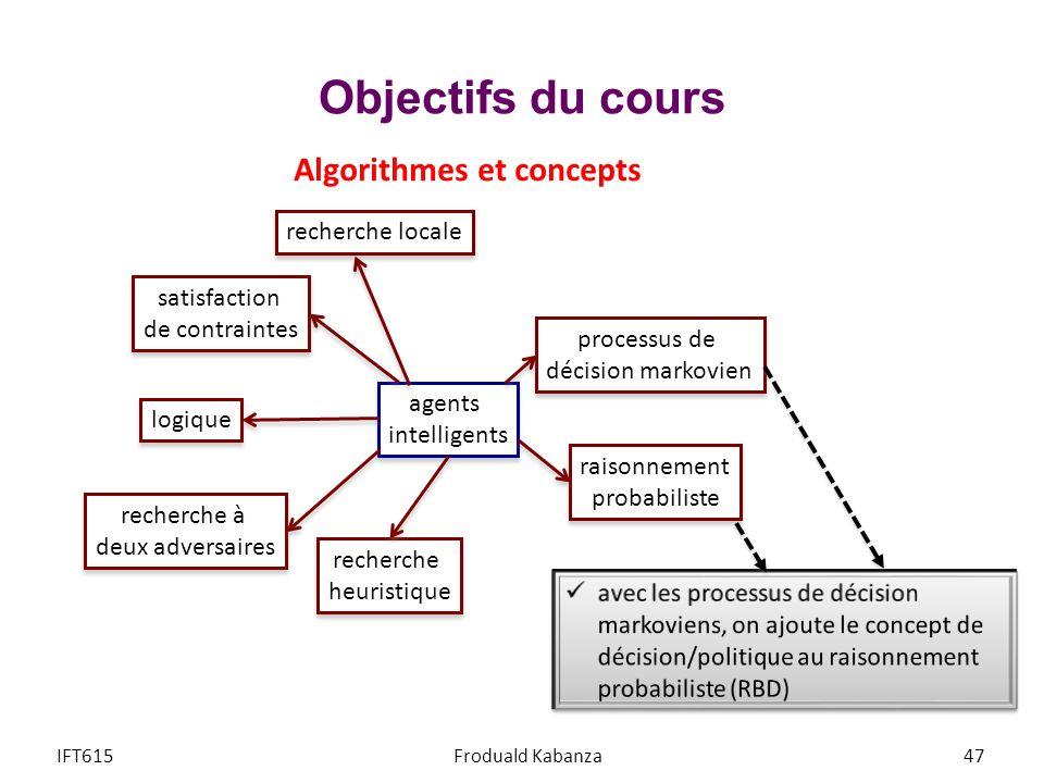 Objectifs du cours Algorithmes et concepts recherche locale