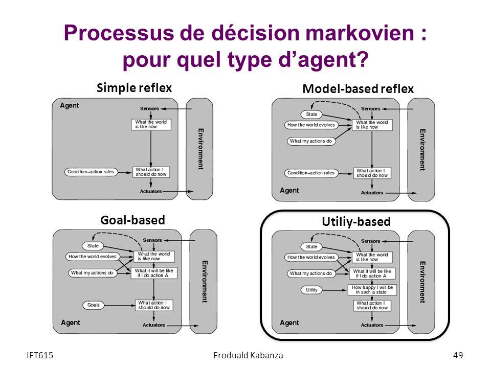 Processus de décision markovien : pour quel type d'agent