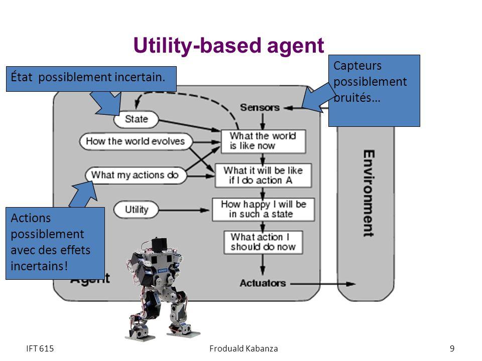 Utility-based agent Capteurs possiblement bruités…
