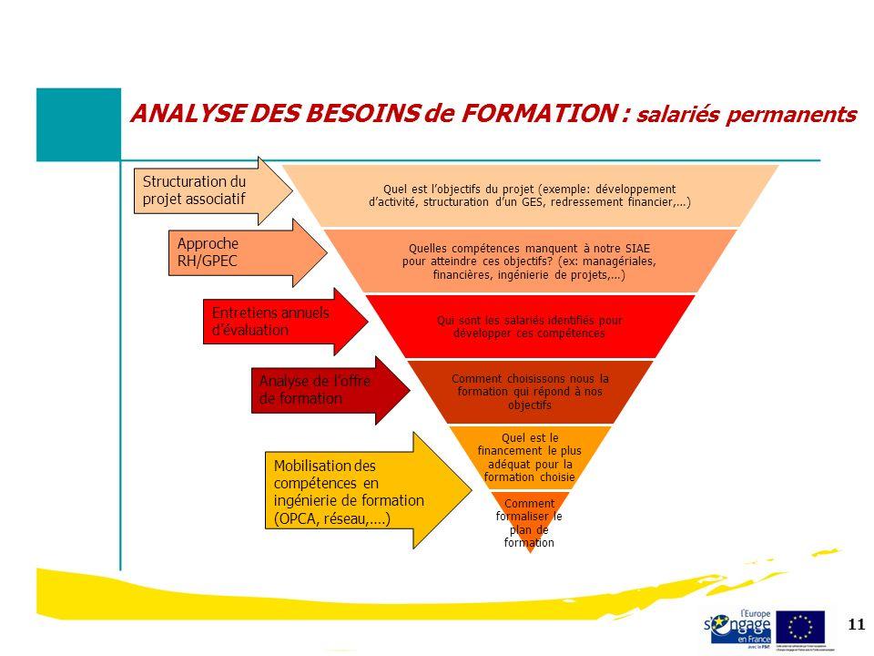 ANALYSE DES BESOINS de FORMATION : salariés permanents