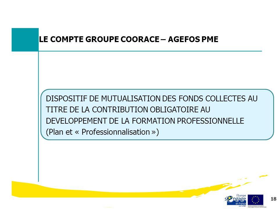 LE COMPTE GROUPE COORACE – AGEFOS PME
