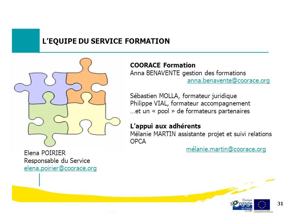 L'EQUIPE DU SERVICE FORMATION