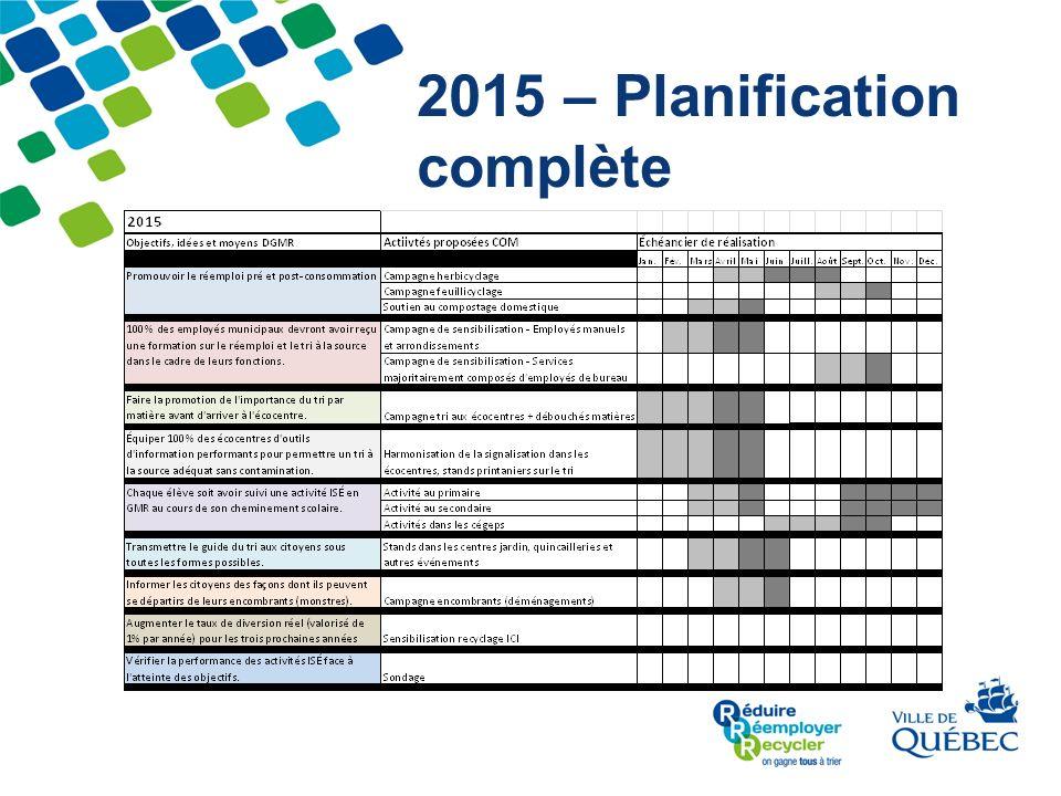 2015 – Planification complète
