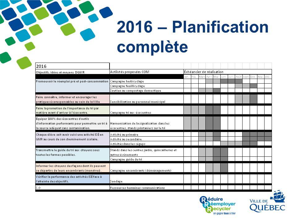 2016 – Planification complète