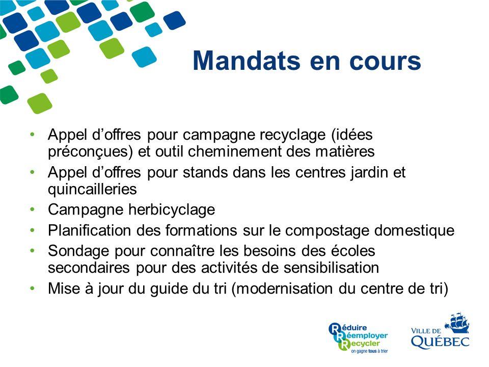 Mandats en cours Appel d'offres pour campagne recyclage (idées préconçues) et outil cheminement des matières.