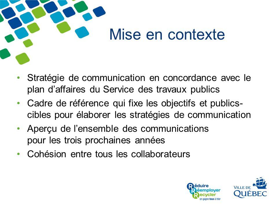 Mise en contexte Stratégie de communication en concordance avec le plan d'affaires du Service des travaux publics.