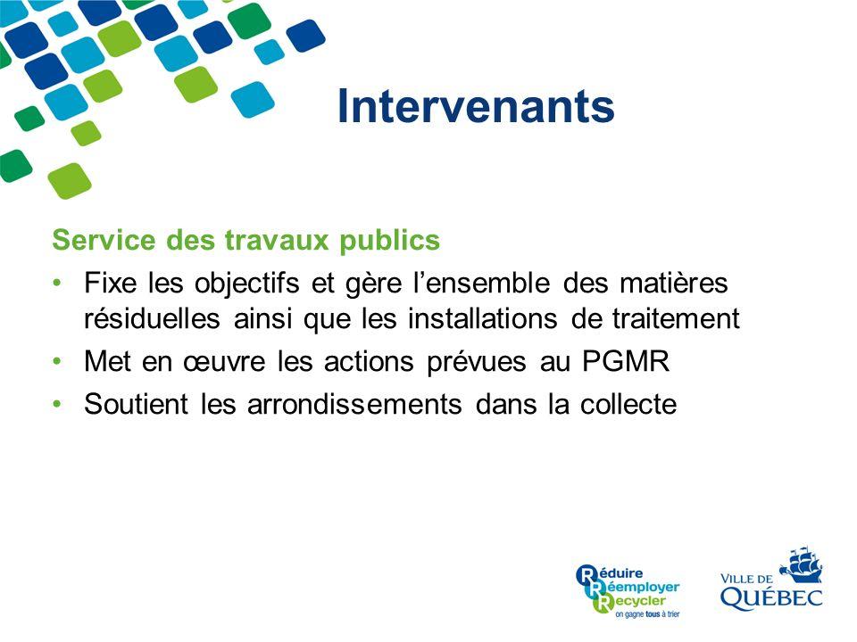 Intervenants Service des travaux publics