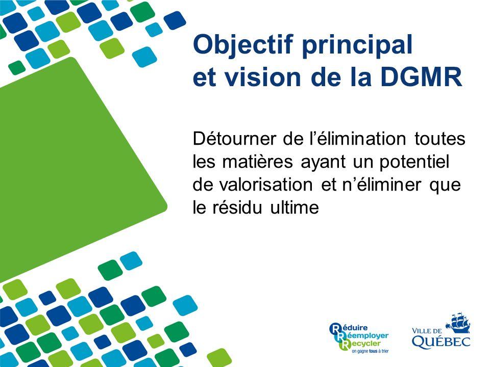 Objectif principal et vision de la DGMR