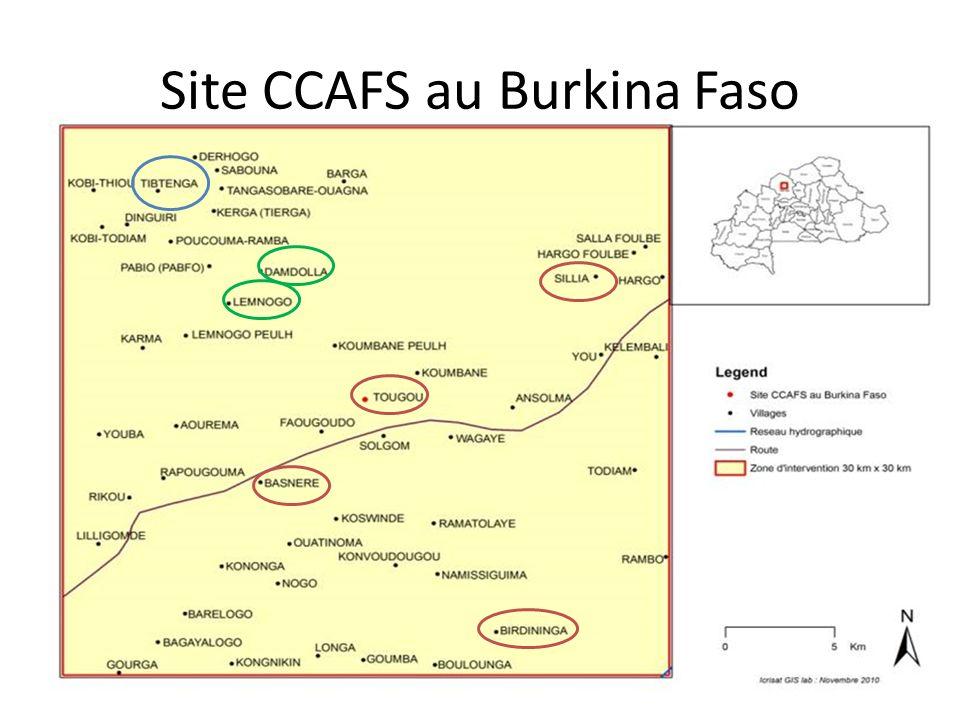 Site CCAFS au Burkina Faso