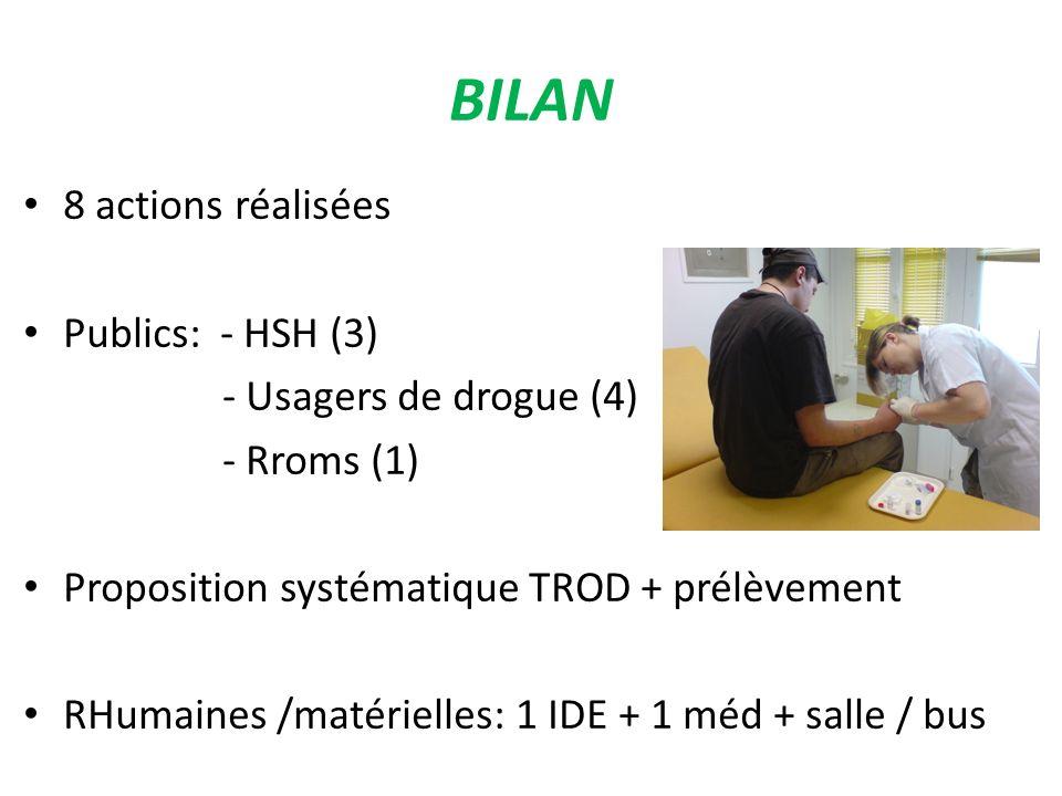 BILAN 8 actions réalisées Publics: - HSH (3) - Usagers de drogue (4)