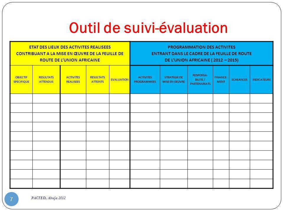 Outil de suivi-évaluation