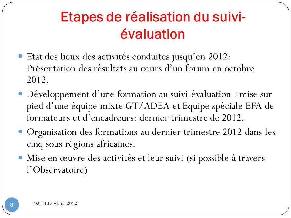 Etapes de réalisation du suivi-évaluation