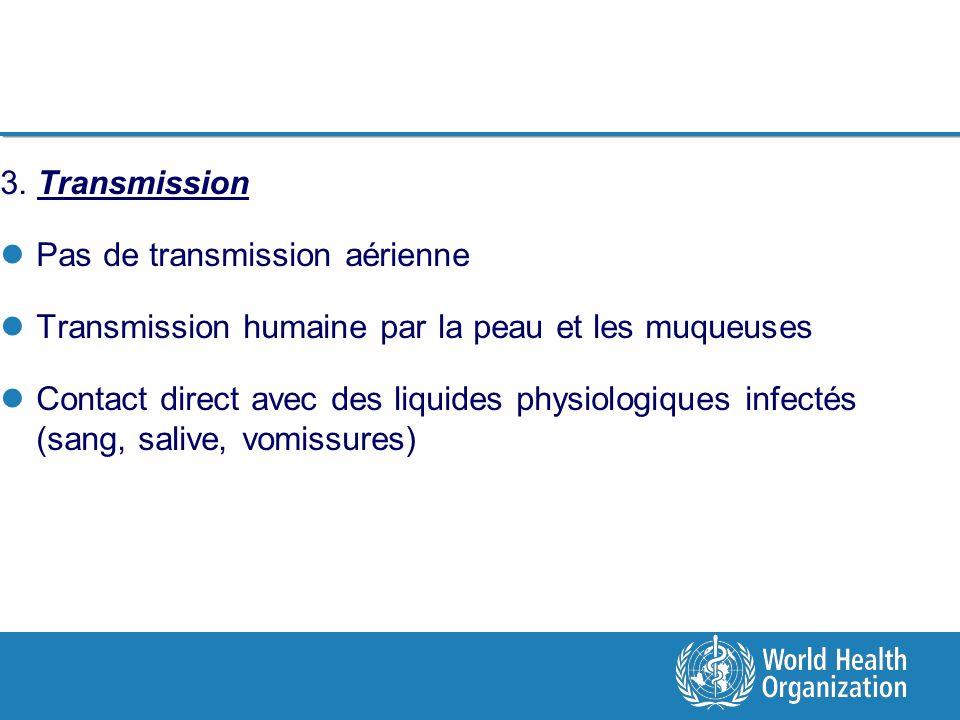3. Transmission Pas de transmission aérienne. Transmission humaine par la peau et les muqueuses.