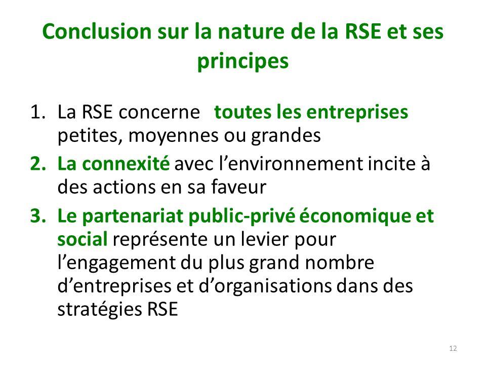 Conclusion sur la nature de la RSE et ses principes