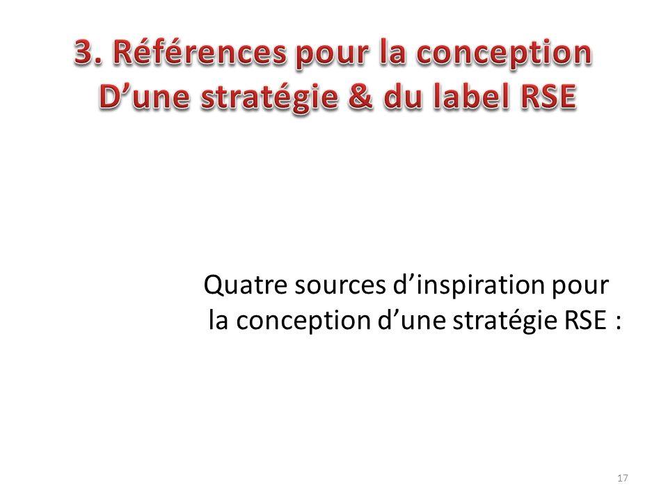3. Références pour la conception D'une stratégie & du label RSE