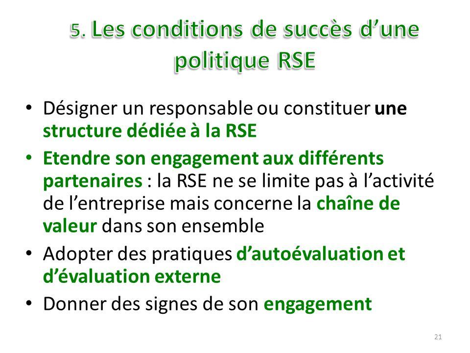 5. Les conditions de succès d'une politique RSE