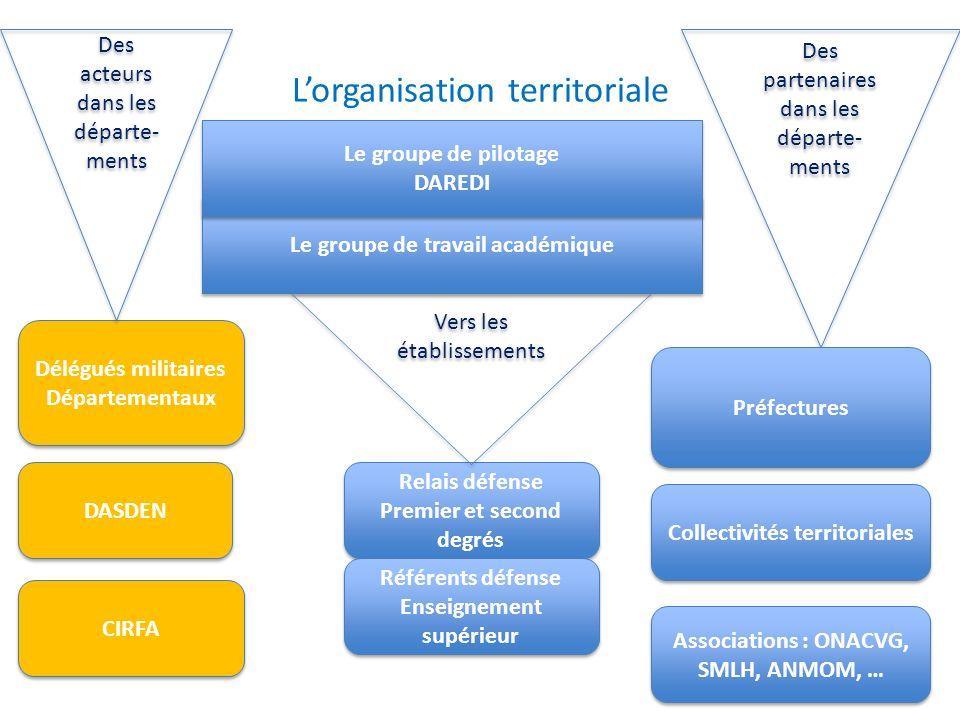 L'organisation territoriale