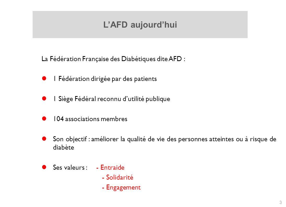 L'AFD aujourd'hui La Fédération Française des Diabétiques dite AFD :