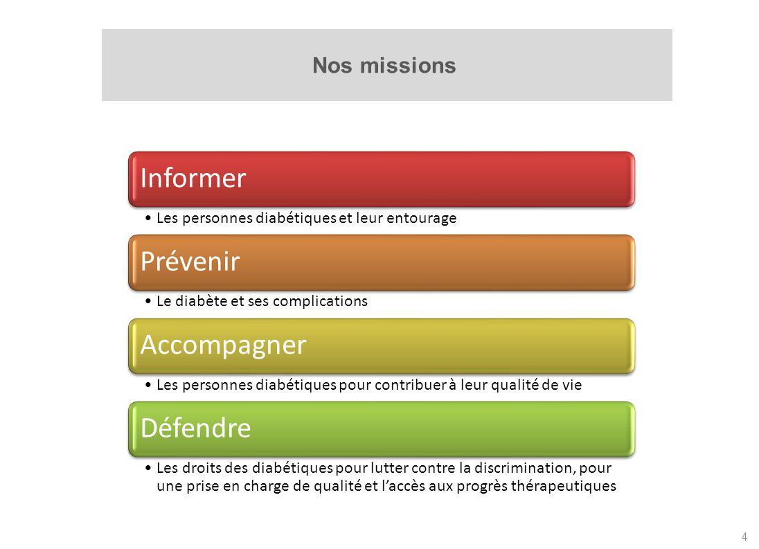 Informer Prévenir Accompagner Défendre Nos missions