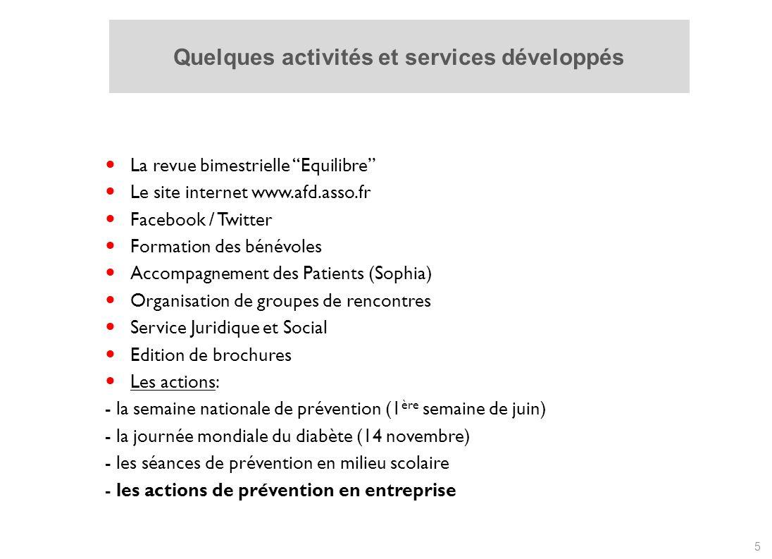 Quelques activités et services développés