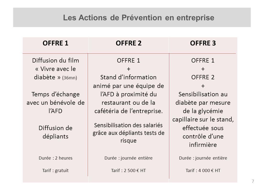 Les Actions de Prévention en entreprise