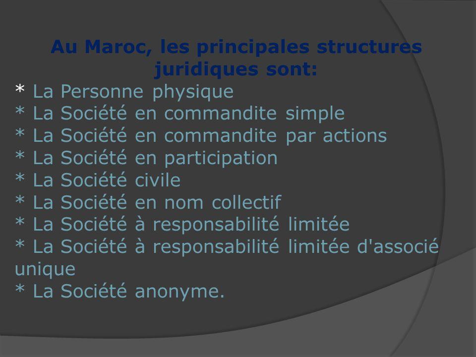 Au Maroc, les principales structures juridiques sont: