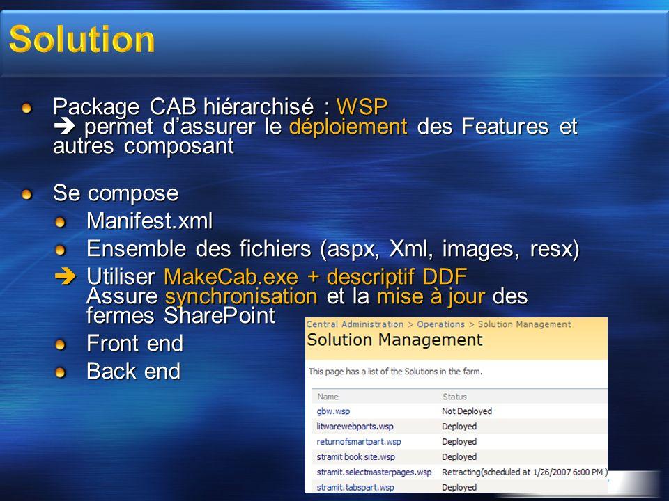 Solution Package CAB hiérarchisé : WSP  permet d'assurer le déploiement des Features et autres composant.