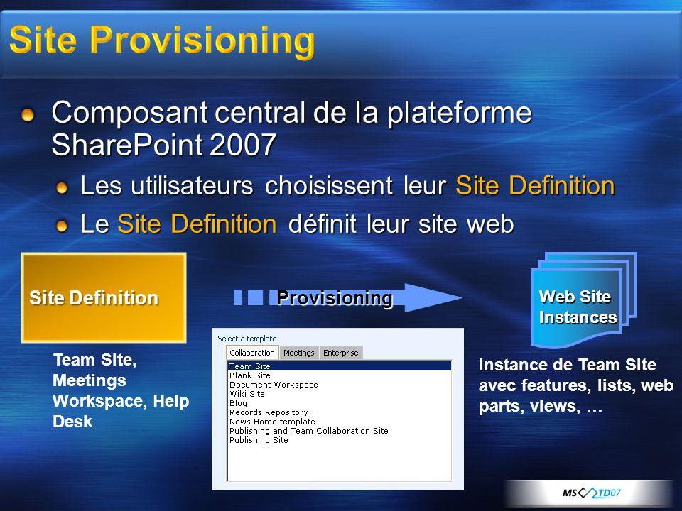 Site Provisioning Composant central de la plateforme SharePoint 2007