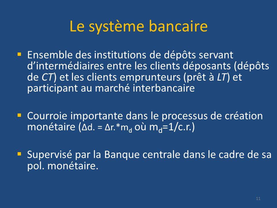 Le système bancaire