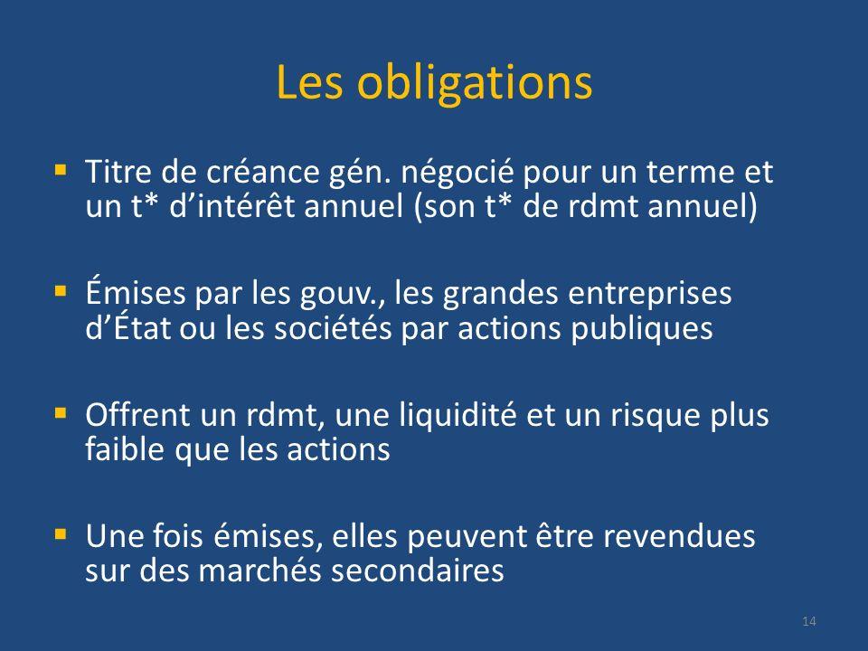 Les obligations Titre de créance gén. négocié pour un terme et un t* d'intérêt annuel (son t* de rdmt annuel)