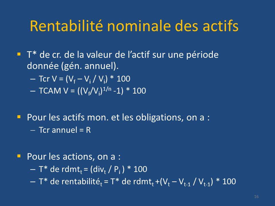 Rentabilité nominale des actifs