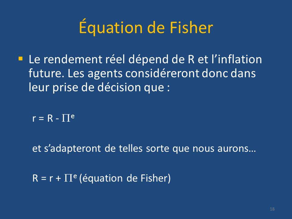 Équation de Fisher Le rendement réel dépend de R et l'inflation future. Les agents considéreront donc dans leur prise de décision que :