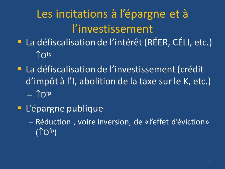 Les incitations à l'épargne et à l'investissement