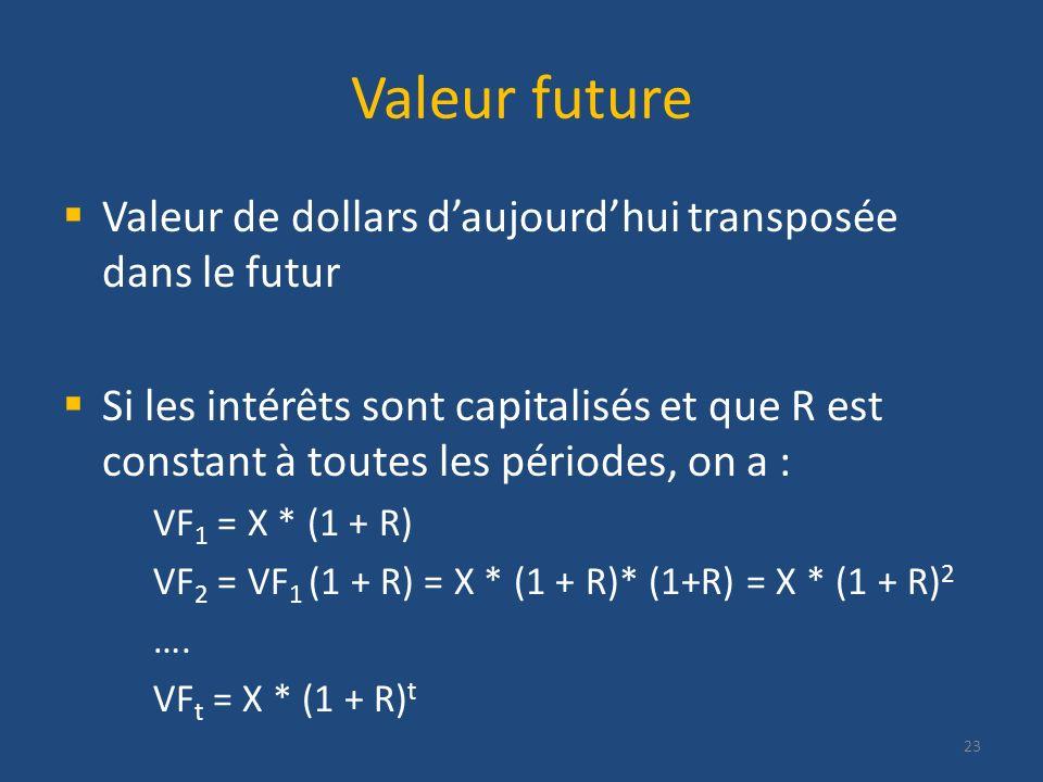 Valeur future Valeur de dollars d'aujourd'hui transposée dans le futur