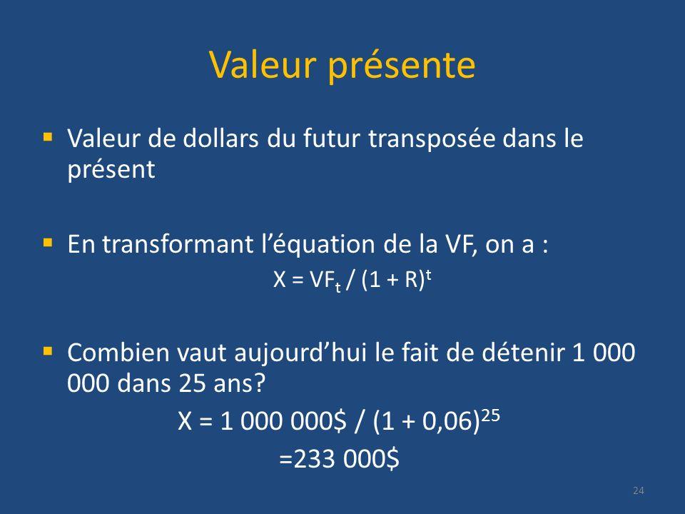 Valeur présente Valeur de dollars du futur transposée dans le présent