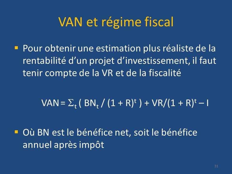 VAN et régime fiscal