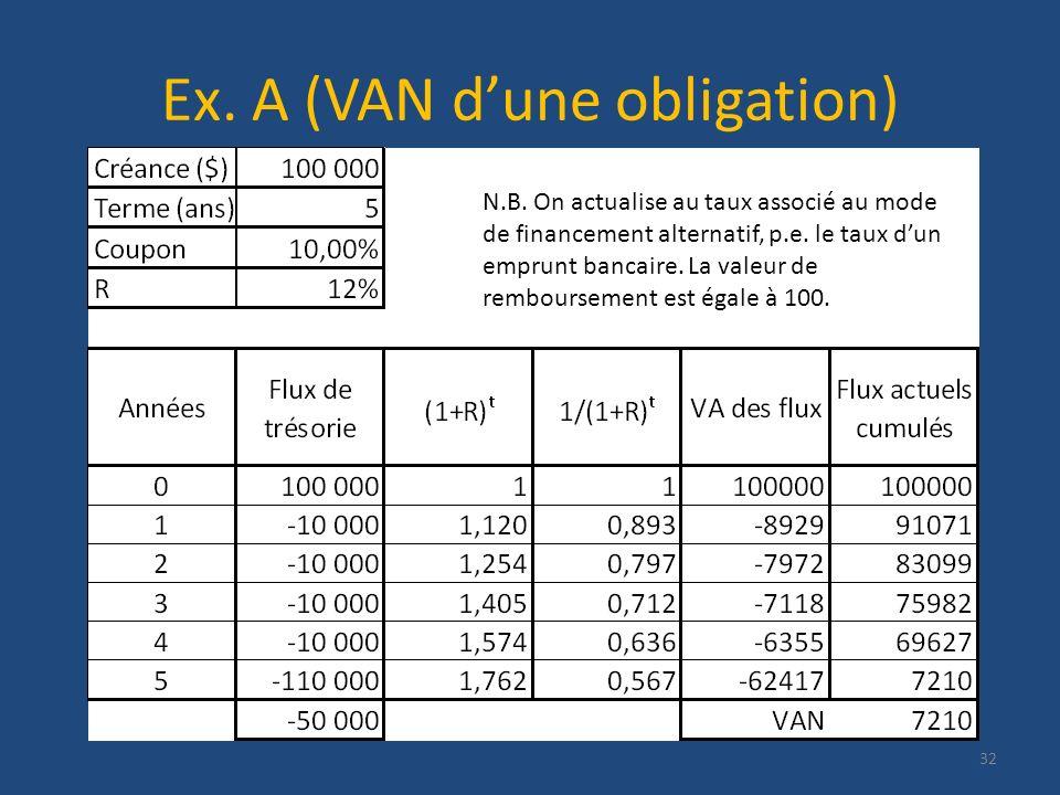 Ex. A (VAN d'une obligation)