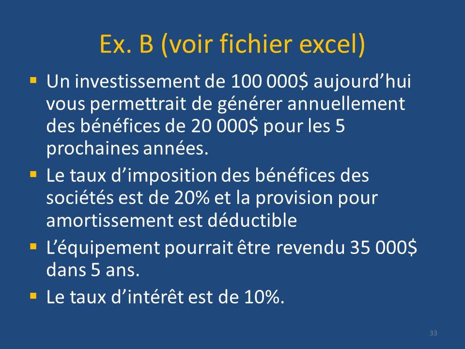 Ex. B (voir fichier excel)