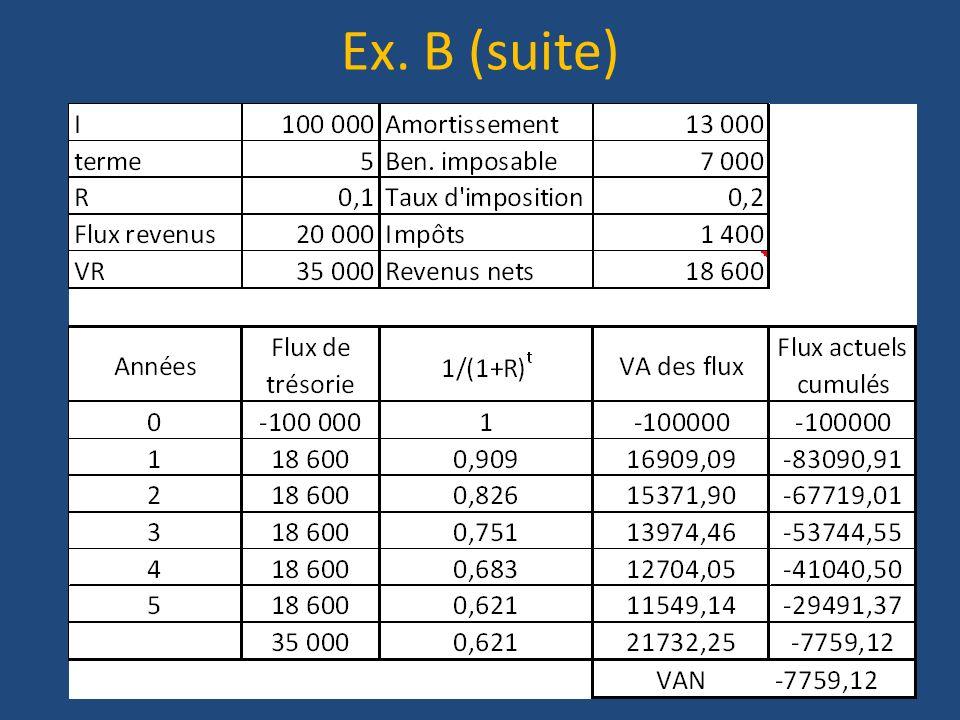 Ex. B (suite)