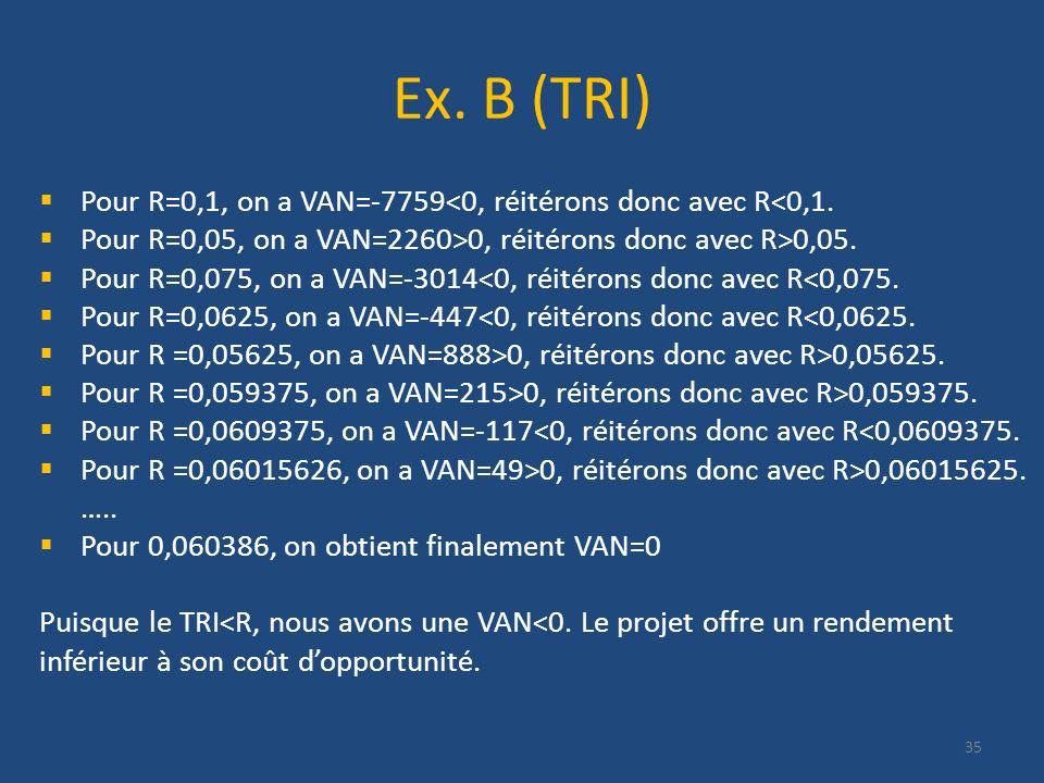 Ex. B (TRI) Pour R=0,1, on a VAN=-7759<0, réitérons donc avec R<0,1. Pour R=0,05, on a VAN=2260>0, réitérons donc avec R>0,05.