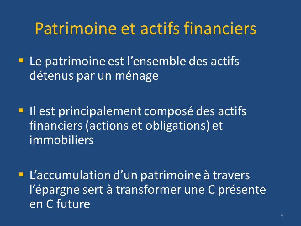 Patrimoine et actifs financiers