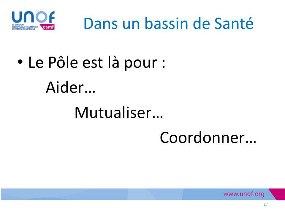 Dans un bassin de Santé Le Pôle est là pour : Aider… Mutualiser… Coordonner…