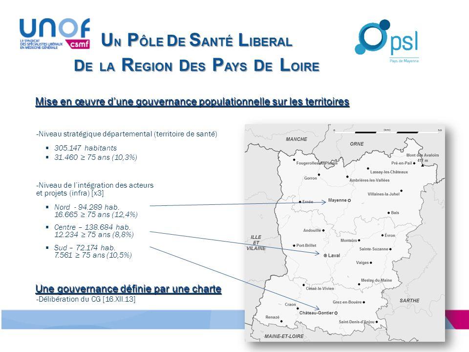 UN PÔLE DE SANTÉ LIBERAL DE LA REGION DES PAYS DE LOIRE
