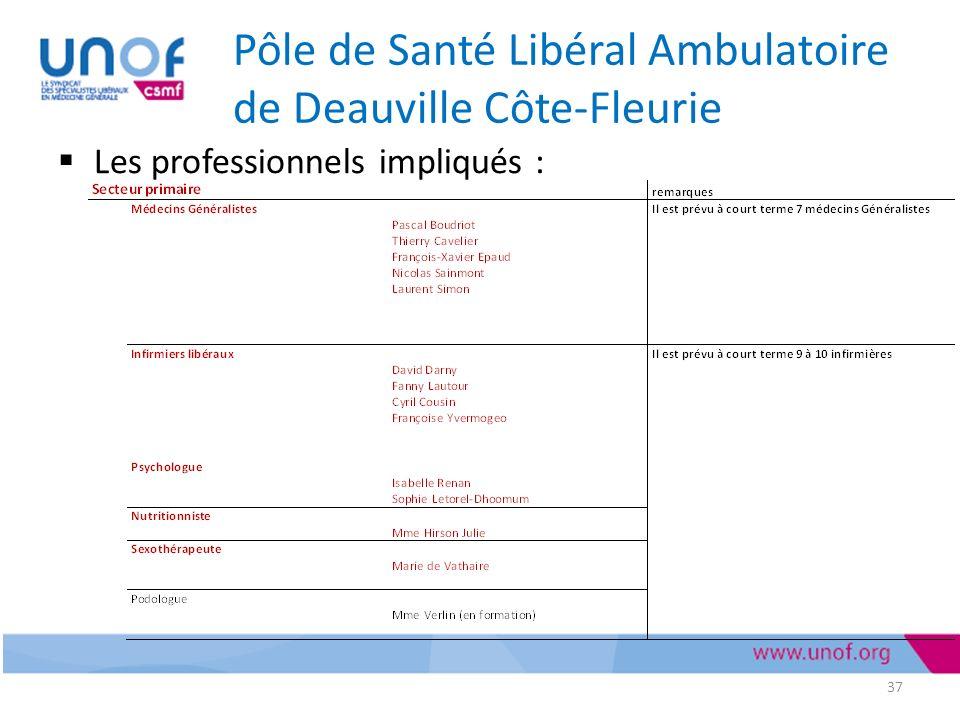 Pôle de Santé Libéral Ambulatoire de Deauville Côte-Fleurie