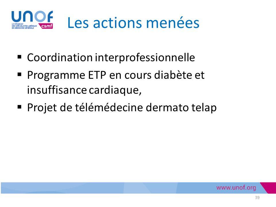 Les actions menées Coordination interprofessionnelle