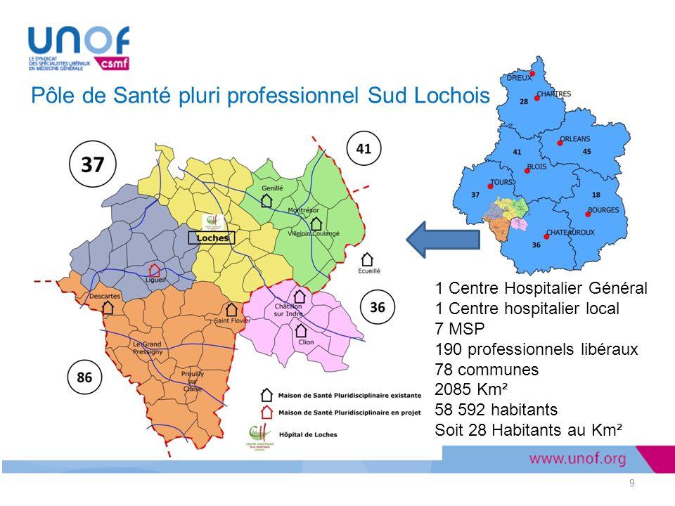 Pôle de Santé pluri professionnel Sud Lochois