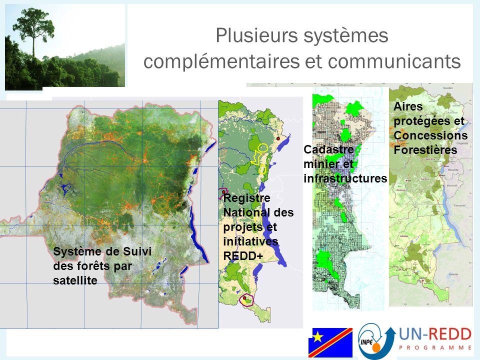 Plusieurs systèmes complémentaires et communicants