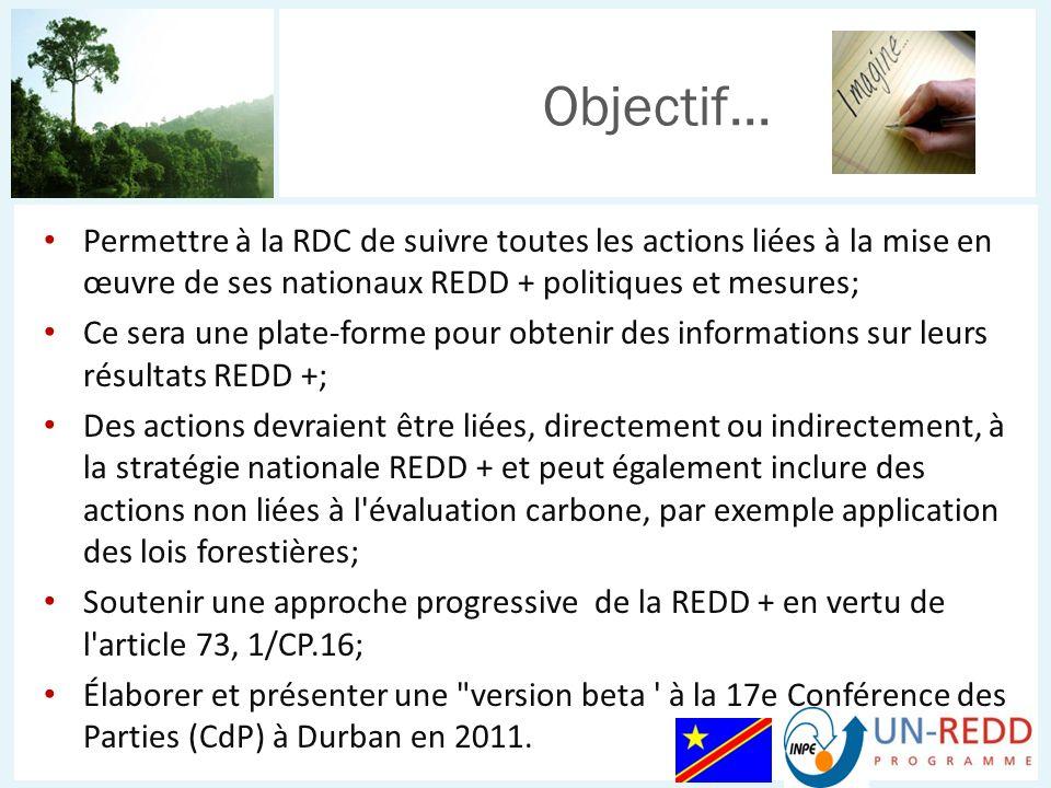 Objectif... Permettre à la RDC de suivre toutes les actions liées à la mise en œuvre de ses nationaux REDD + politiques et mesures;