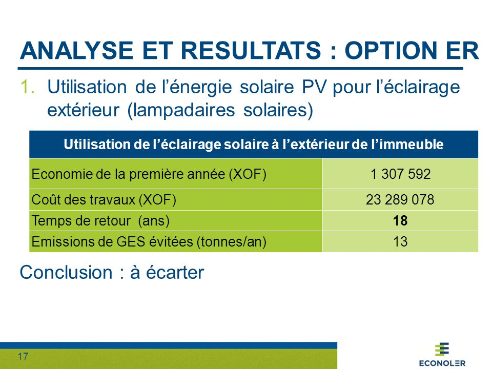 Analyse et resultats : option er