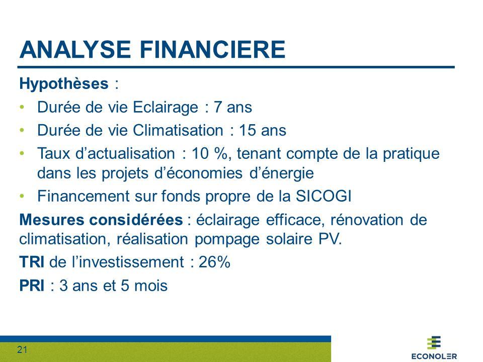 Analyse financiere Hypothèses : Durée de vie Eclairage : 7 ans